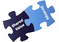 Putting Shared Value Into Practice_1